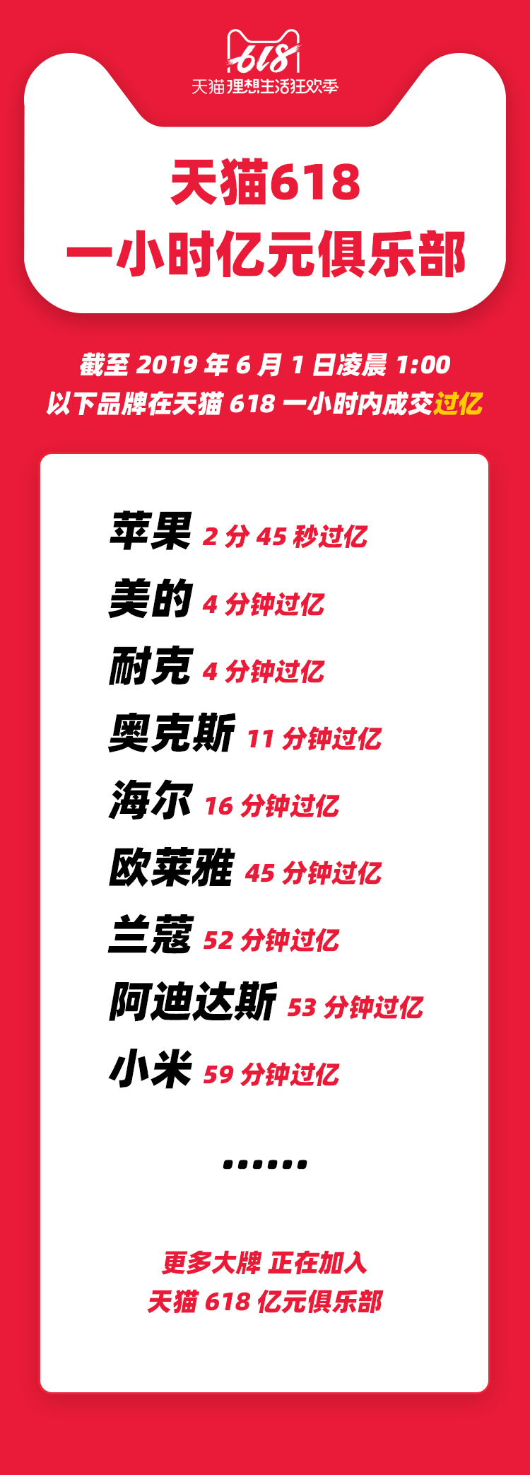 Taobao Brief Report