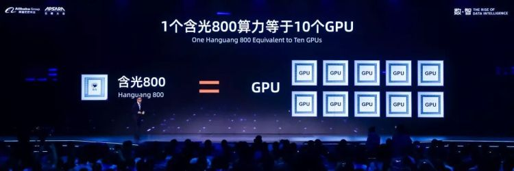 The AI inference chip Hanguang 800