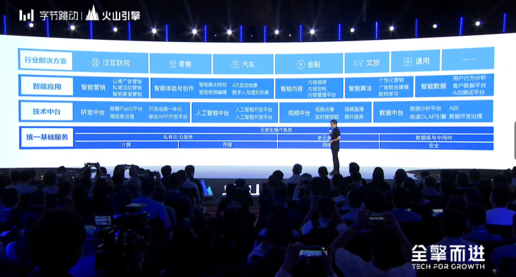 Tan Dai explaining the parts that comprised Volcano Engine's suite of services. Screenshot via PingWest