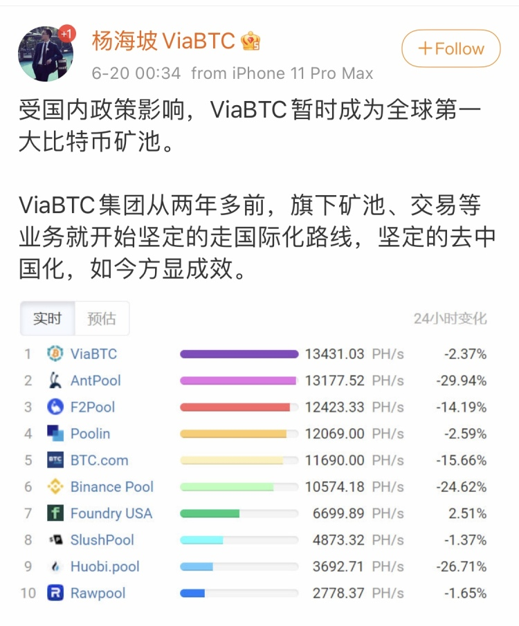 Yang Haipo's post on Weibo, a twitter-like service in China.